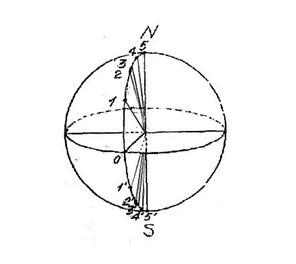 Această imagine are atributul alt gol; numele fișierului este 1-3.jpg